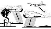 The U.S. military used geoengineering during the Vietnam War, with unintended consequences